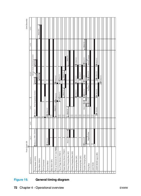 100 powerfix motion sensor wiring diagram steinel