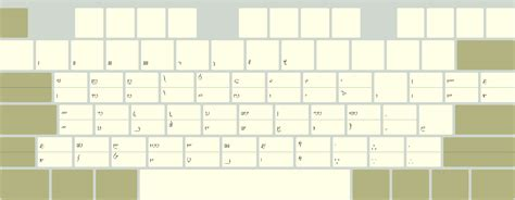 blank keyboard template blank keyboard layout
