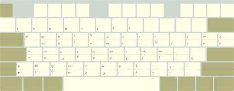blank keyboard layout