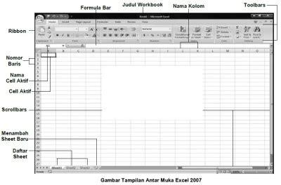 Buku Panduan Microsoft Excel panduan belajar microsoft excel 2007 buku buku