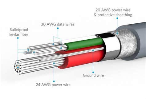 Anker Powerline Lightning Cable 03m Grey anker powerline lightning cable feedsummit