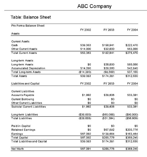 Company Financial Report Template Professor Mohawk 30secondthoughts Solar Annual Report