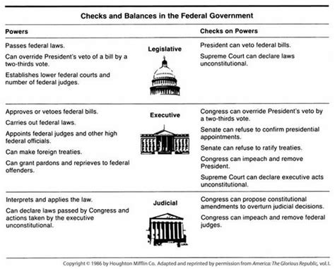 Federal Government Background Check The World S Catalog Of Ideas