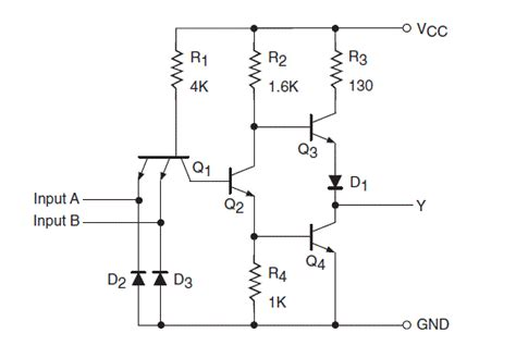 list of standard ttl integrated circuits with trigger inputs ttl images usseek