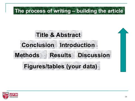 process of writing a research paper research paper writing process blueoniodia x fc2