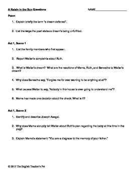 A Raisin in the Sun Study Guide Act Questions and Answer