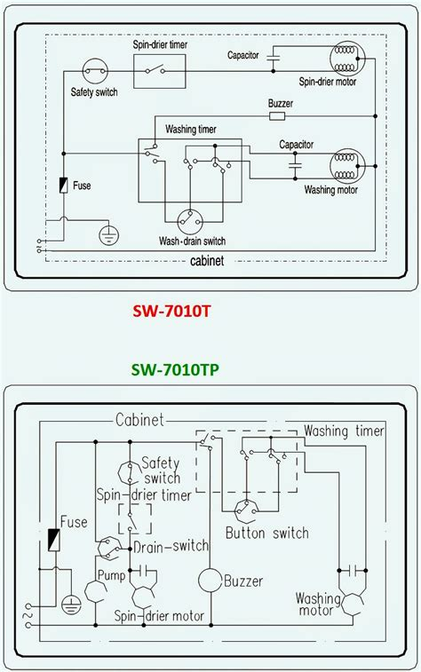 washing machine motor capacitor wiring diagram free