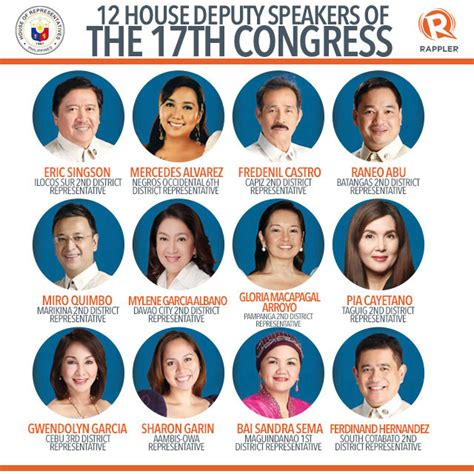 name of speaker of the house look the 12 deputy speakers of the 17th congress