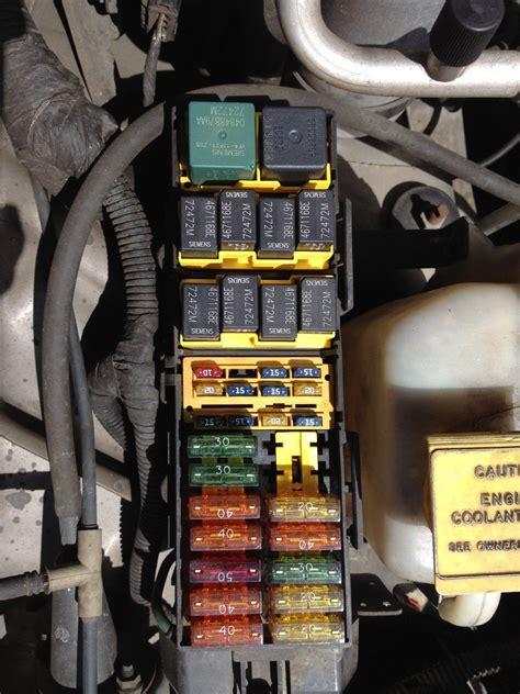 1999 jeep grand fuse box jeep grand wj 1999 to 2004 fuse box diagram
