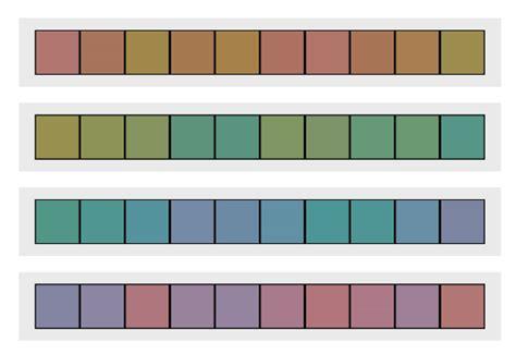 pantone color test pantone launches color iq test that challenges your