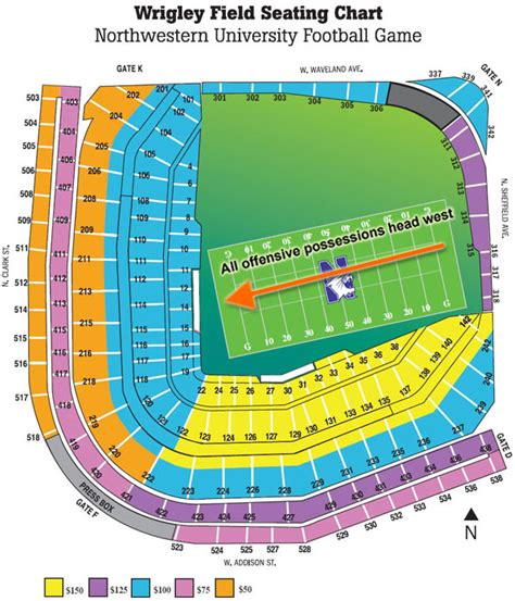 wrigley field seating diagram breaking news the revival of the chicago sting in the