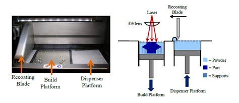 diagram welding machine wiring diagram