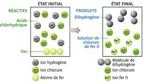 Acide Chlorhydrique Calcaire Wc by Chapitre Iii Les M 233 Taux Physique Chimie Au Coll 232 Ge