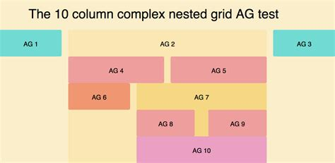 grid layout chrome css grid layout creating complex grids
