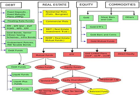 real estate workflow wealth 187 finance news pro