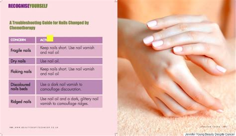 Nail Care Tips by Chemotherapy Skincare Makeup And Nail Tips