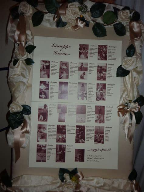 appunti sul matrimonio quasi perfetto 171 anter