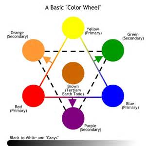 what primary colors make purple color wheel