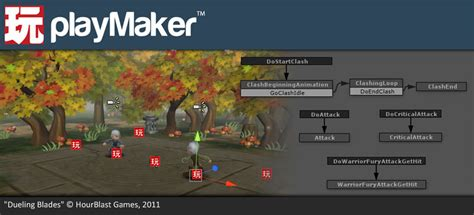 30 off sale playmaker visual scripting for unity
