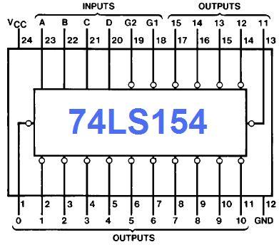 datasheet ic logic   electronics solution