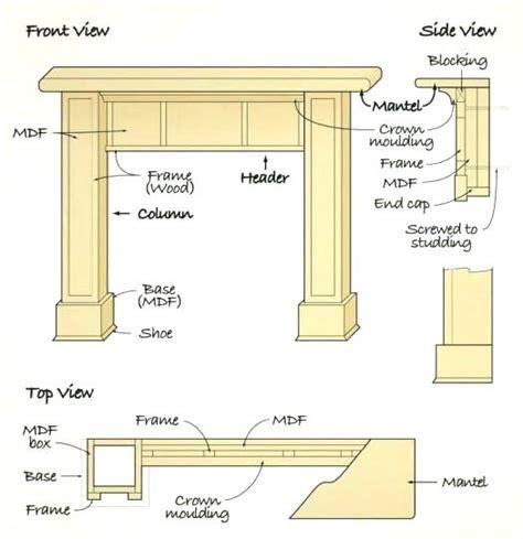 How To Build A Mantel Shelf Fireplace Mantel Plans Mission
