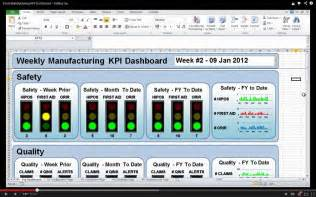 sle dashboard templates 28 excel production dashboard templates kpi sle template