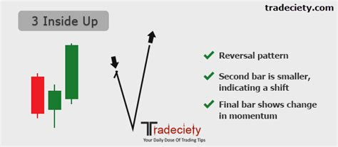 candlestick pattern gap up why do candlestick patterns work learn to trade price