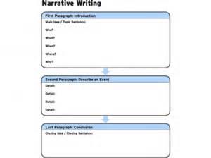 Writing A Narrative Essay Outline by Narrative Essay Graphic Organizer Brainpop Educators