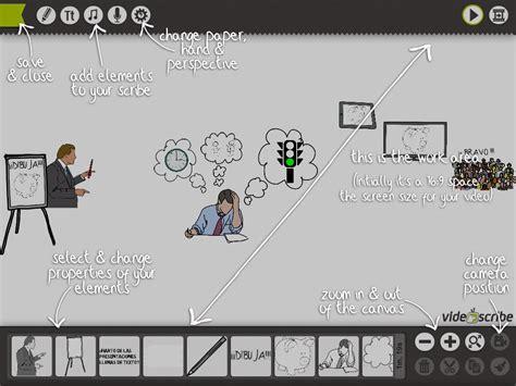 tutorial como usar videoscribe videoscribe c 243 mo dibujar presentaciones presentable es