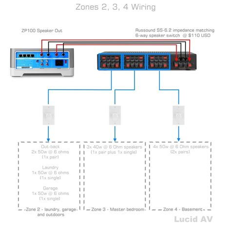 sonos wiring diagram wiring diagram with description