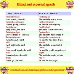 free worksheets direct indirect speech grade 5 194 free