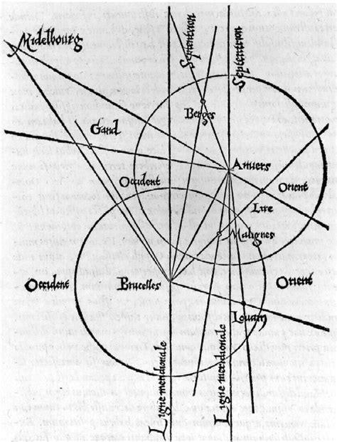 1512-2012: De la cosmographie aux cosmonautes, G.Mercator
