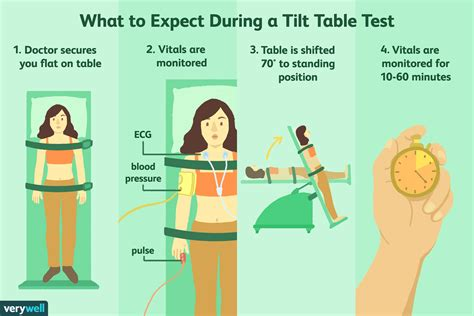 what is a tilt table test tilt table test uses side effects procedure results
