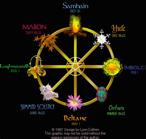 vernal equinox crafts wheel of the year