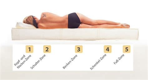 5 zonen kaltschaummatratze taschenfederkernmatratze in z b 120x200 cm filum comfort