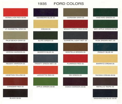 ford colors vintage ford paint chips 1935 faux fordite inspiration