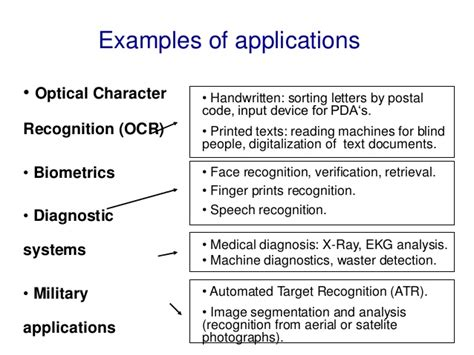 exles of pattern recognition pattern recognition and machine learning