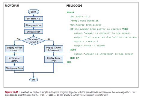 javascript layout algorithm javascript website exles phpsourcecode net