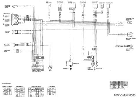 honda xr650r u wiring diagram
