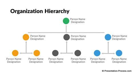 Flat Design Templates For Powerpoint Process Organization Chart Design Template