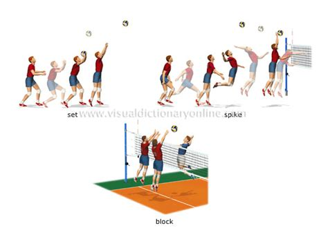 volleyball setting drills pdf physical education resource page for volleyball