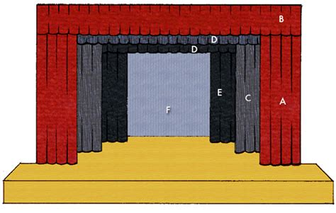 proscenium curtain design greenville stage equipment company
