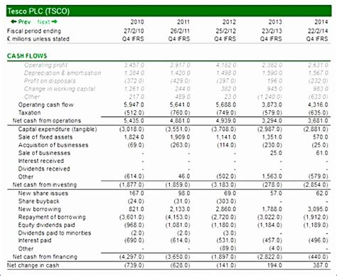 cash flow analysis excel format 5 discounted cash flow excel template exceltemplates