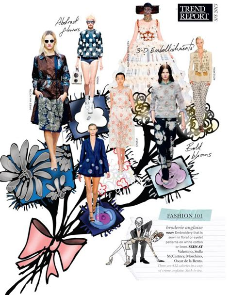 magazine layout style guide model clipart fashion magazine pencil and in color model