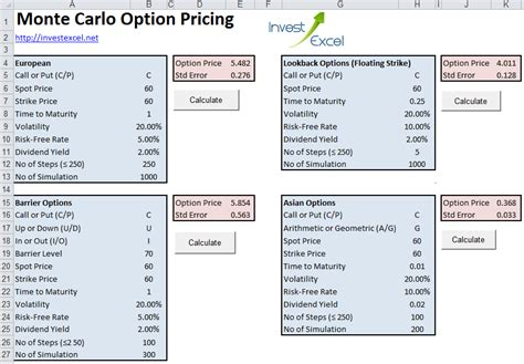 Binary Option Monte Carlo Yoyofabol Web Fc2 Com Monte Carlo Simulation Excel Template