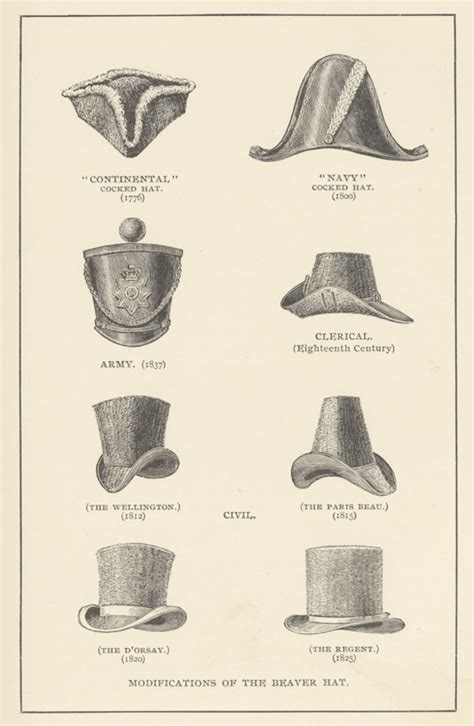 mens hairstyles names 1800s hat wikipedia