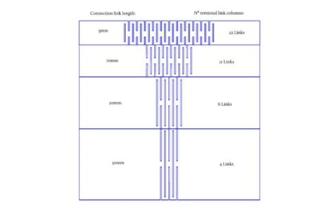 design guidelines for laser cutting how to design a living hinge
