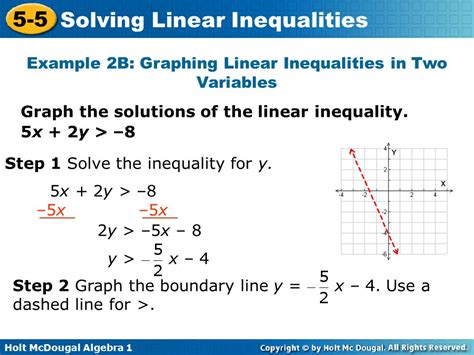 solving linear inequalities ppt
