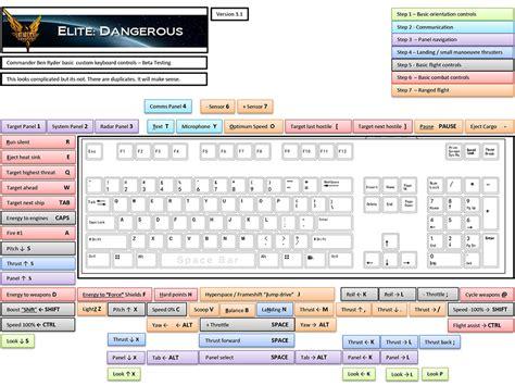 keyboard layout elite dangerous ingenieros esp comunidad hispana