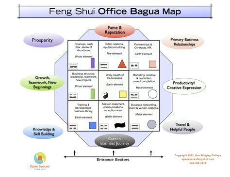 feng shui guide feng shui tips for home room design ideas